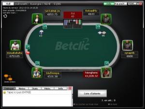 table Betclic