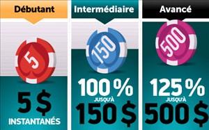 Bonus codes de PKR valable en 2013